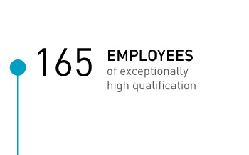 165 employees of exceptionally high qualification